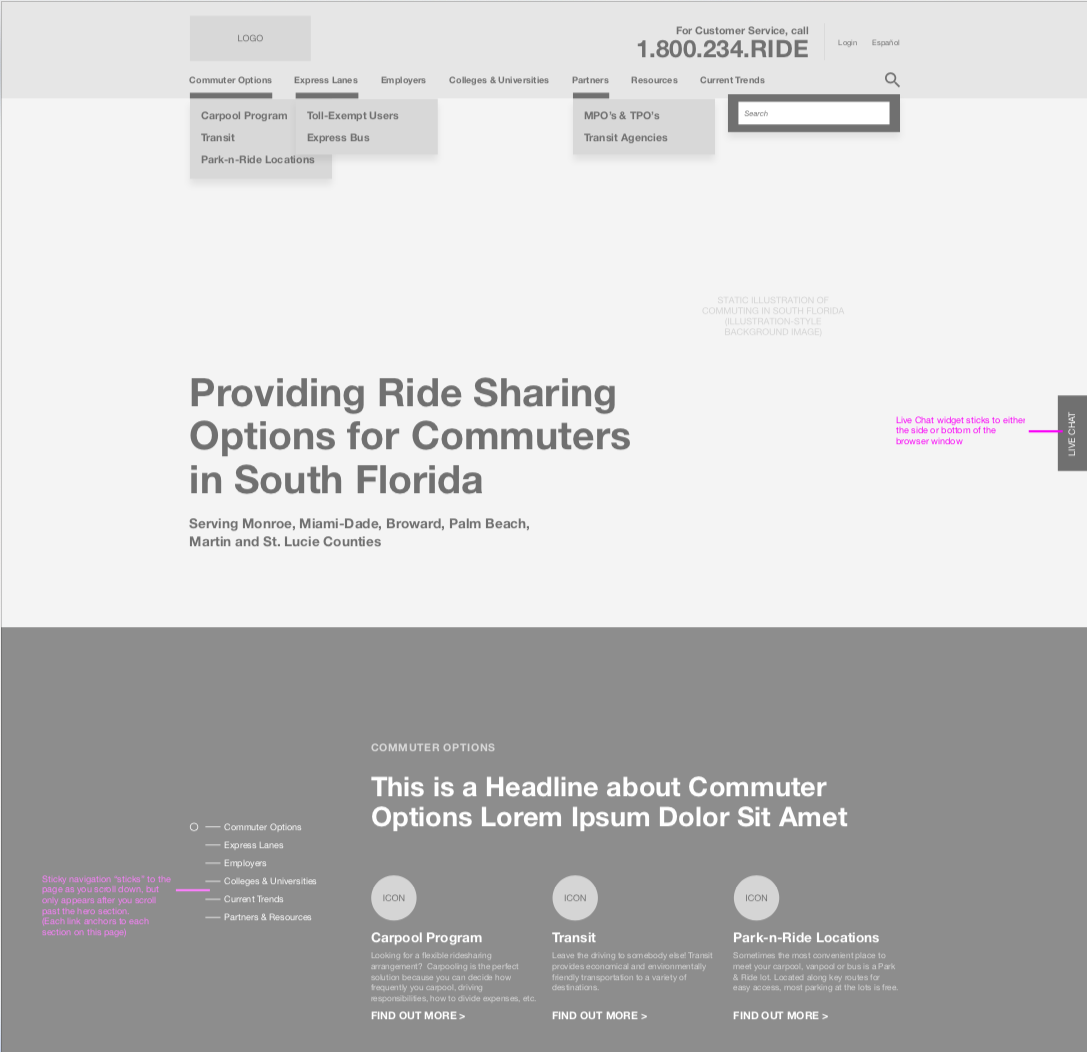 SFCS-Wireframe-for-Commuter-Services-Website