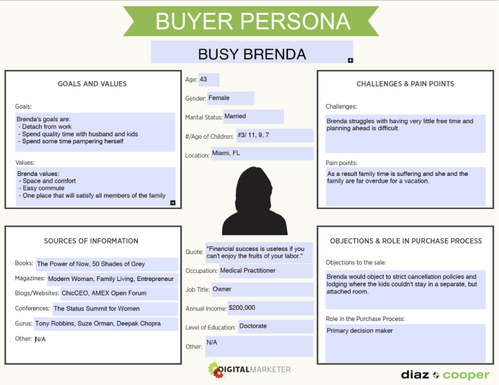 traveler-buyer-persona-for-tourism-business-diaz-cooper